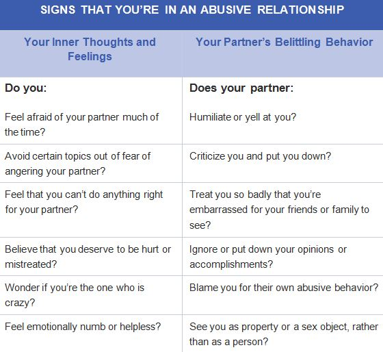 abusive relationship infographic2